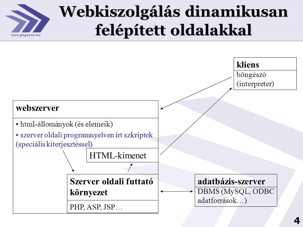 4 Webkiszolgálás dinamikusan felépített oldalakkal html-állományok (és elemeik) szerver oldali programnyelven írt szkriptek (speciális kiterjesztéssel