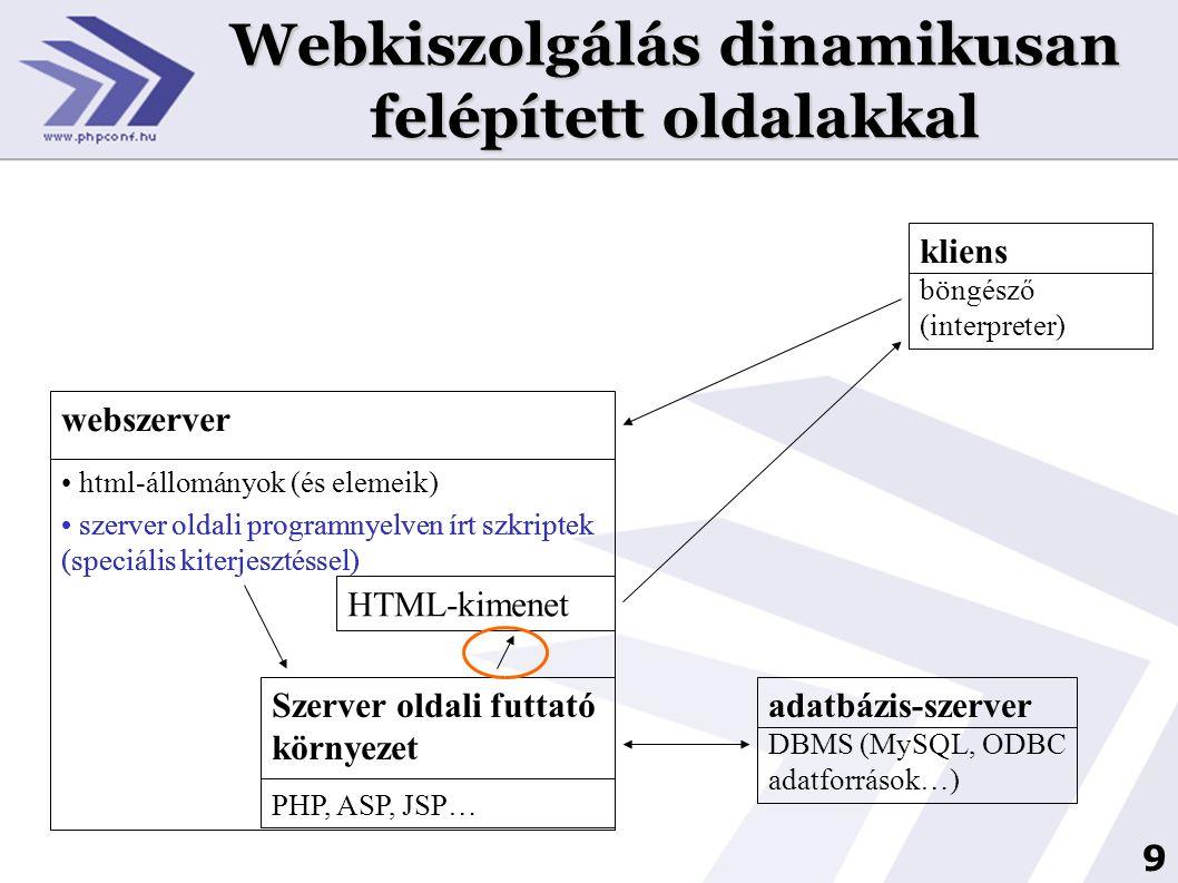 9 Webkiszolgálás dinamikusan felépített oldalakkal html-állományok (és elemeik) szerver oldali programnyelven írt szkriptek (speciális kiterjesztéssel
