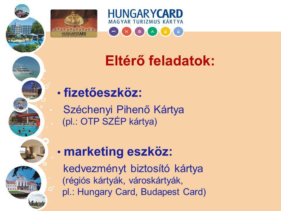 fizetőeszköz: Széchenyi Pihenő Kártya (pl.: OTP SZÉP kártya) marketing eszköz: kedvezményt biztosító kártya (régiós kártyák, városkártyák, pl.: Hungar