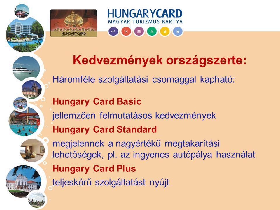 Háromféle szolgáltatási csomaggal kapható: Hungary Card Basic jellemzően felmutatásos kedvezmények Hungary Card Standard megjelennek a nagyértékű megt