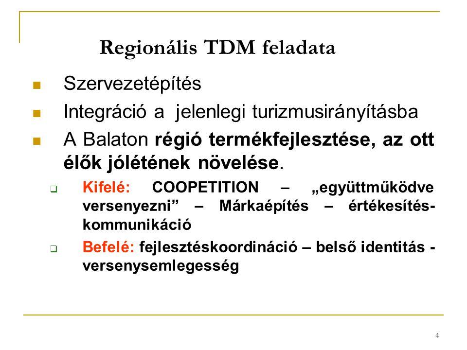 4 Regionális TDM feladata Szervezetépítés Integráció a jelenlegi turizmusirányításba A Balaton régió termékfejlesztése, az ott élők jólétének növelése