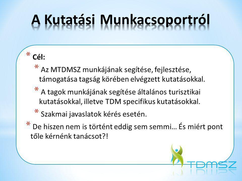 * Cél: * Az MTDMSZ munkájának segítése, fejlesztése, támogatása tagság körében elvégzett kutatásokkal.