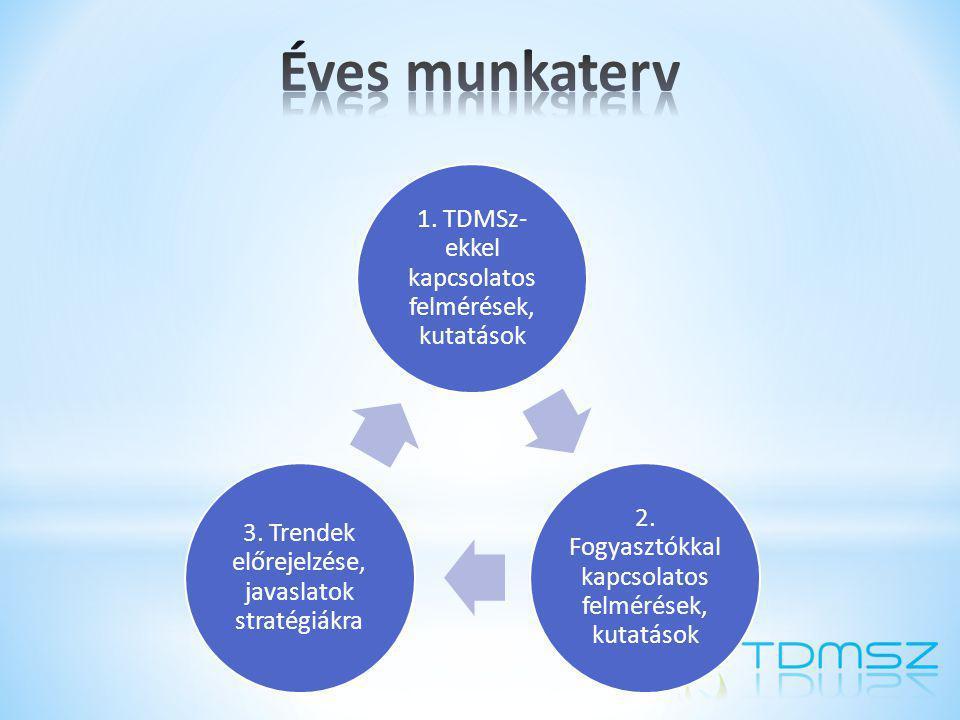 1.TDMSz-ekkel kapcsolatos felmérések, kutatások 2.