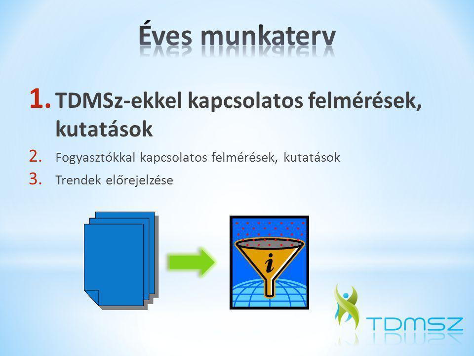 * Kérdőív összeállítása (kiküldésre kerül) * Célunk vele: * Javaslatok megfogalmazása az MTDMSZ számára, illetve a Kutatási Munkacsoport számára; * Elemzés készítése és ezáltal a TDMSZ-ek munkájának segítése.