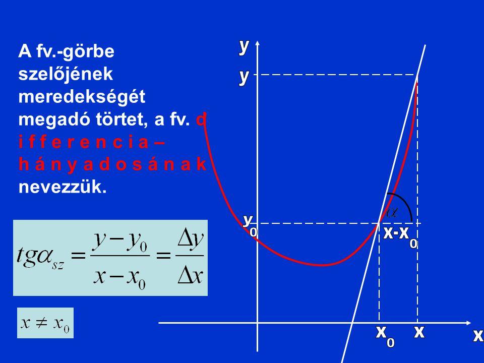 A fv.-görbe szelőjének meredekségét megadó törtet, a fv. d i f f e r e n c i a – h á n y a d o s á n a k nevezzük.