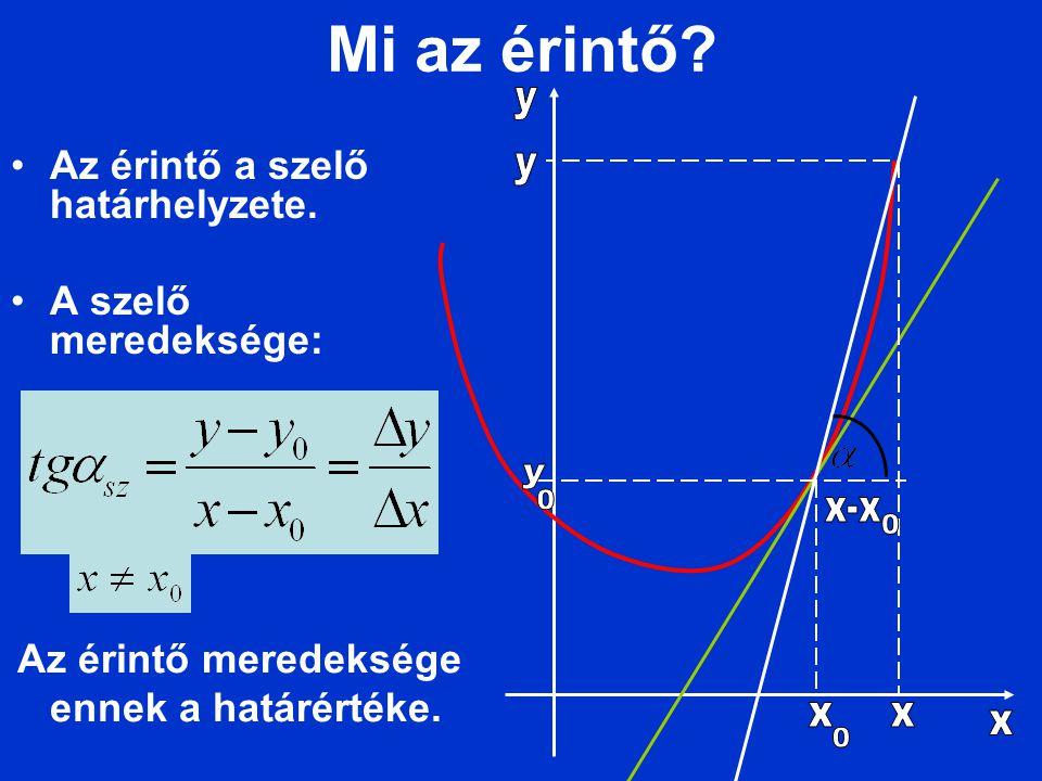Mi az érintő? Az érintő a szelő határhelyzete. A szelő meredeksége: Az érintő meredeksége ennek a határértéke.