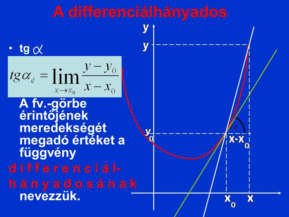 A fv.-görbe érintőjének meredekségét megadó értéket a függvény d i f f e r e n c i á l- h á n y a d o s á n a k nevezzük. A differenciálhányados