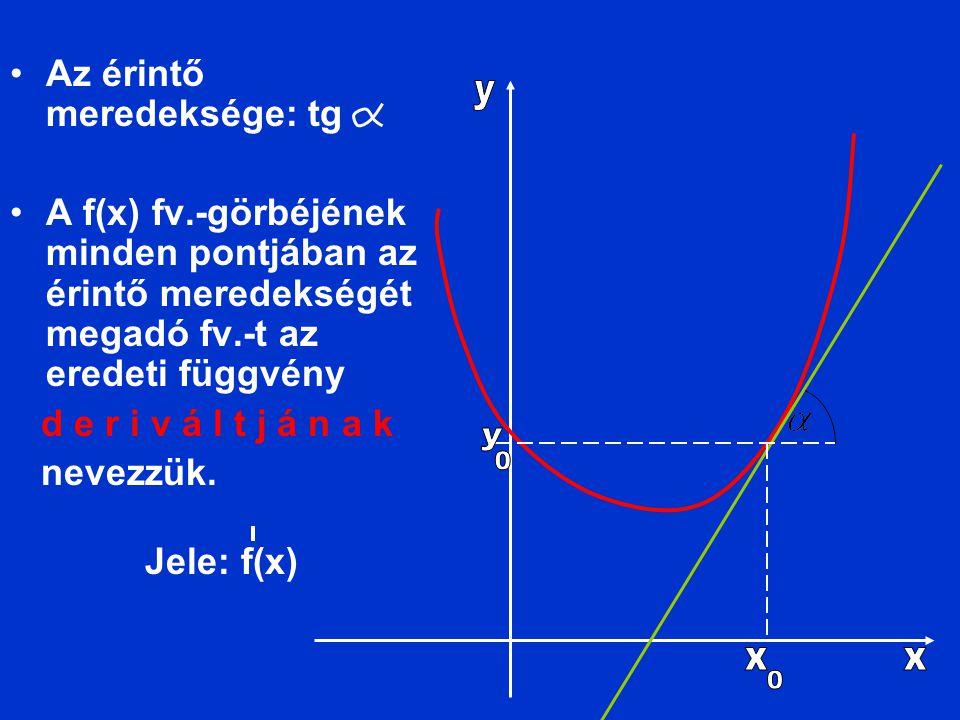 Az érintő meredeksége: tg A f(x) fv.-görbéjének minden pontjában az érintő meredekségét megadó fv.-t az eredeti függvény d e r i v á l t j á n a k nev