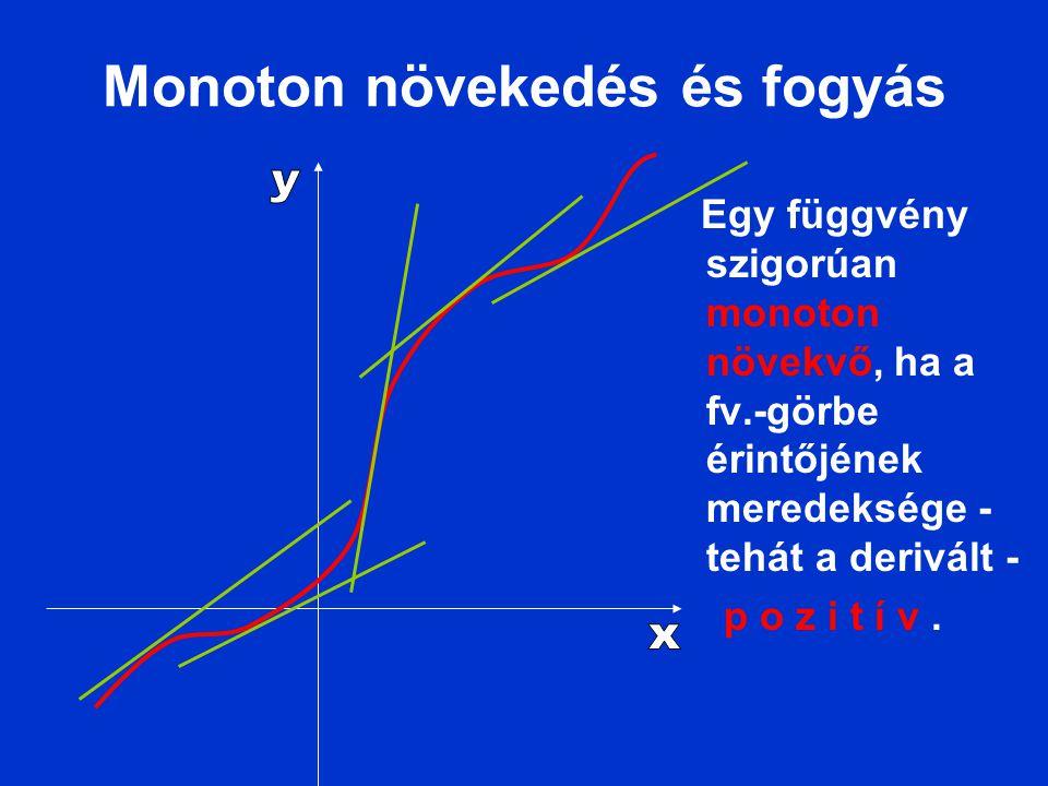 Monoton növekedés és fogyás Egy függvény szigorúan monoton növekvő, ha a fv.-görbe érintőjének meredeksége - tehát a derivált - p o z i t í v.