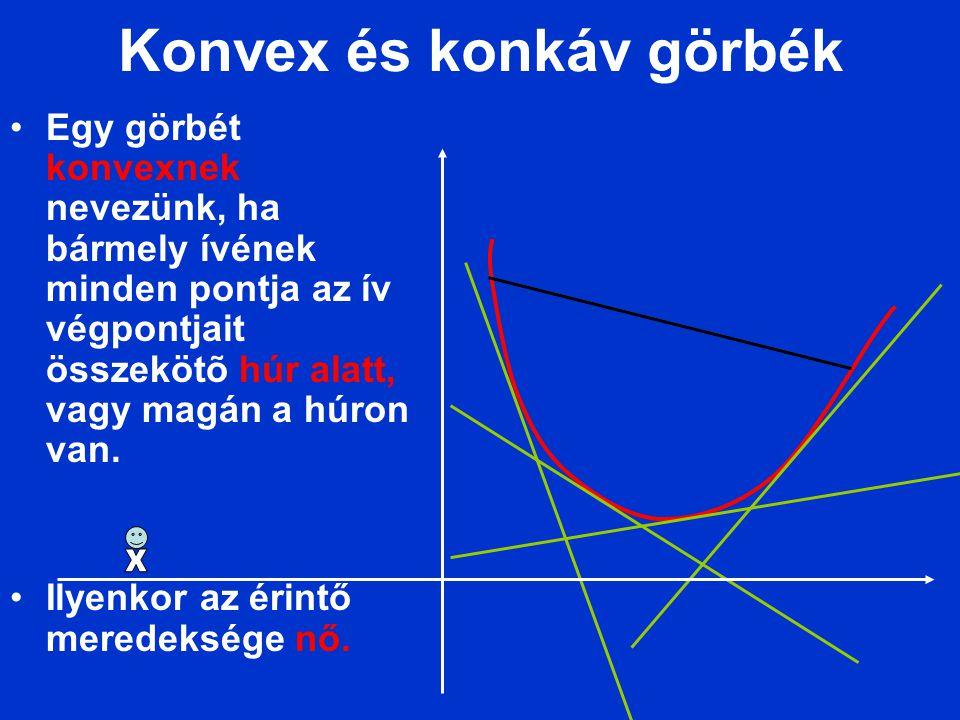 Konvex és konkáv görbék Egy görbét konvexnek nevezünk, ha bármely ívének minden pontja az ív végpontjait összekötõ húr alatt, vagy magán a húron van.