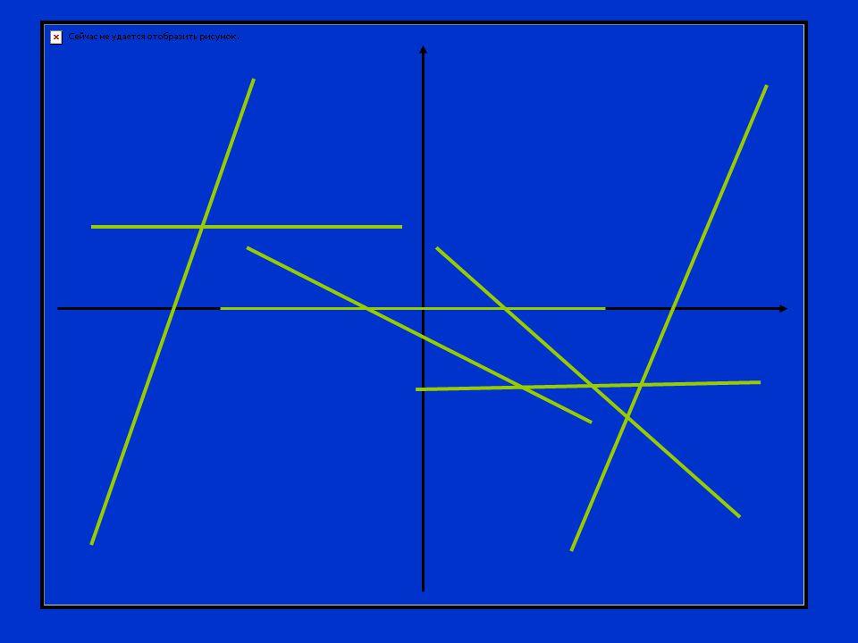 Az alábbi ábrán a -0.3x 3 + 0.1x 5 függvényt láthatjuk.