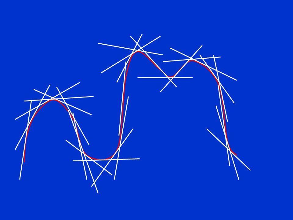 Az érintő meredeksége: tg A f(x) fv.-görbéjének minden pontjában az érintő meredekségét megadó fv.-t az eredeti függvény d e r i v á l t j á n a k nevezzük.