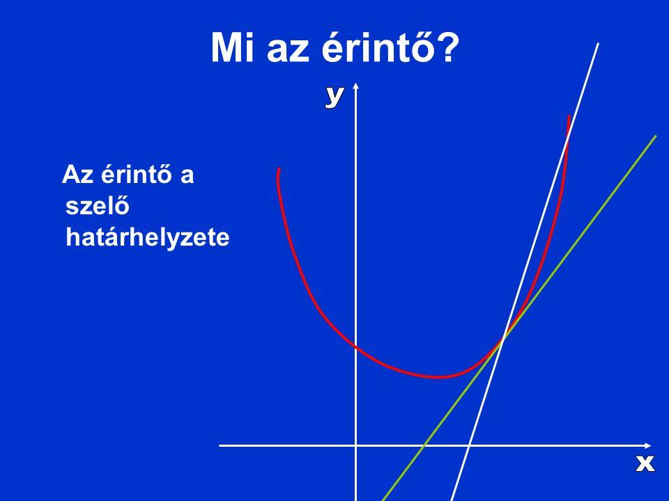 Lehet a fv.érintőjének meredeksége (deriváltja) 0 az inflexiós pontokban is.