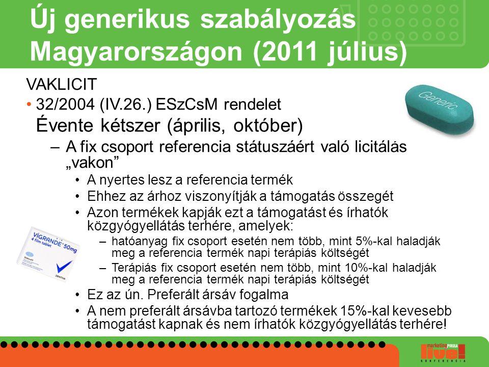 Új generikus szabályozás Magyarországon (2011 július) VAKLICIT 32/2004 (IV.26.) ESzCsM rendelet Évente kétszer (április, október) –A fix csoport refer