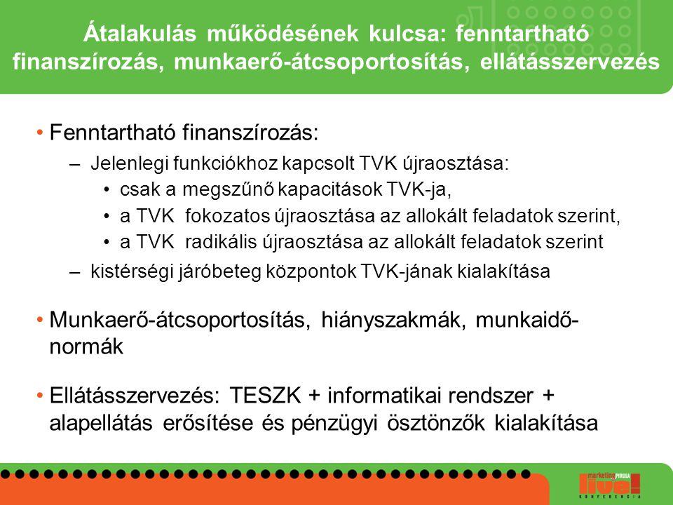 Fenntartható finanszírozás: –Jelenlegi funkciókhoz kapcsolt TVK újraosztása: csak a megszűnő kapacitások TVK-ja, a TVK fokozatos újraosztása az alloká