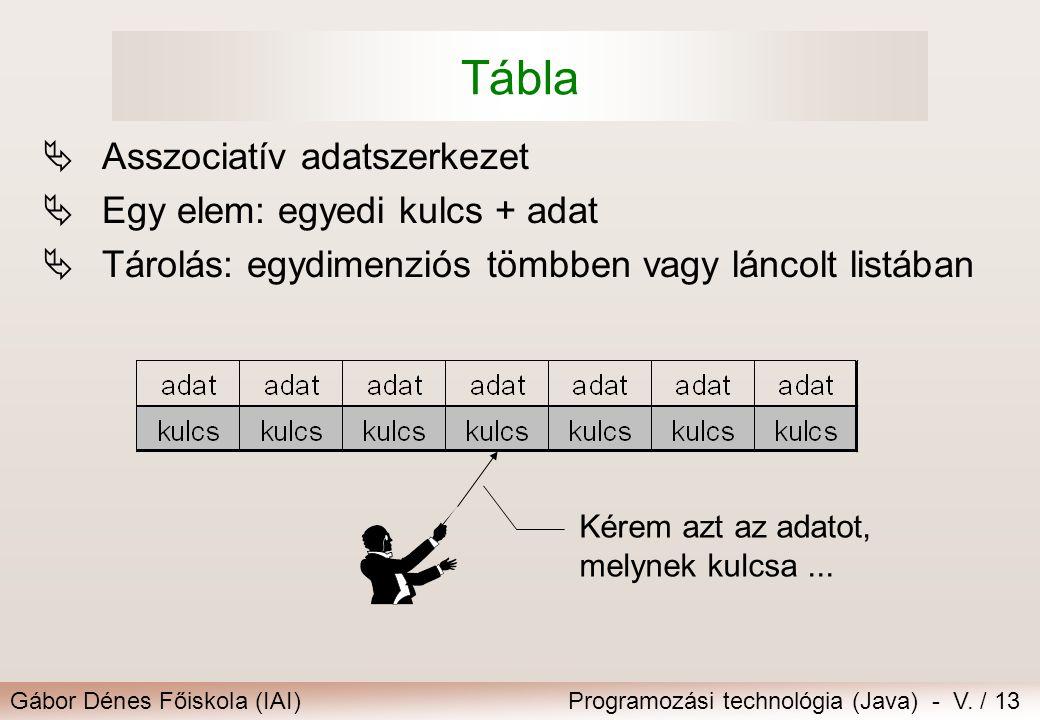 Gábor Dénes Főiskola (IAI)Programozási technológia (Java) - V. / 13 Tábla  Asszociatív adatszerkezet  Egy elem: egyedi kulcs + adat  Tárolás: egydi