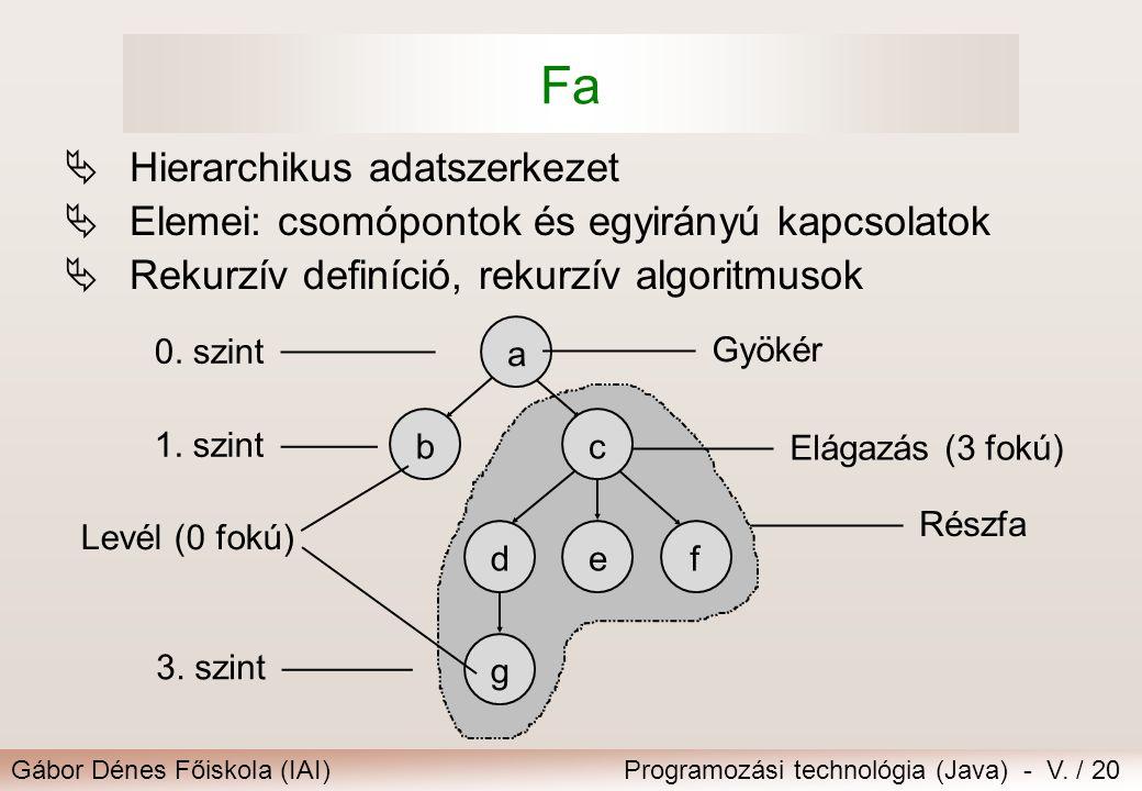 Gábor Dénes Főiskola (IAI)Programozási technológia (Java) - V. / 20 Fa  Hierarchikus adatszerkezet  Elemei: csomópontok és egyirányú kapcsolatok  R