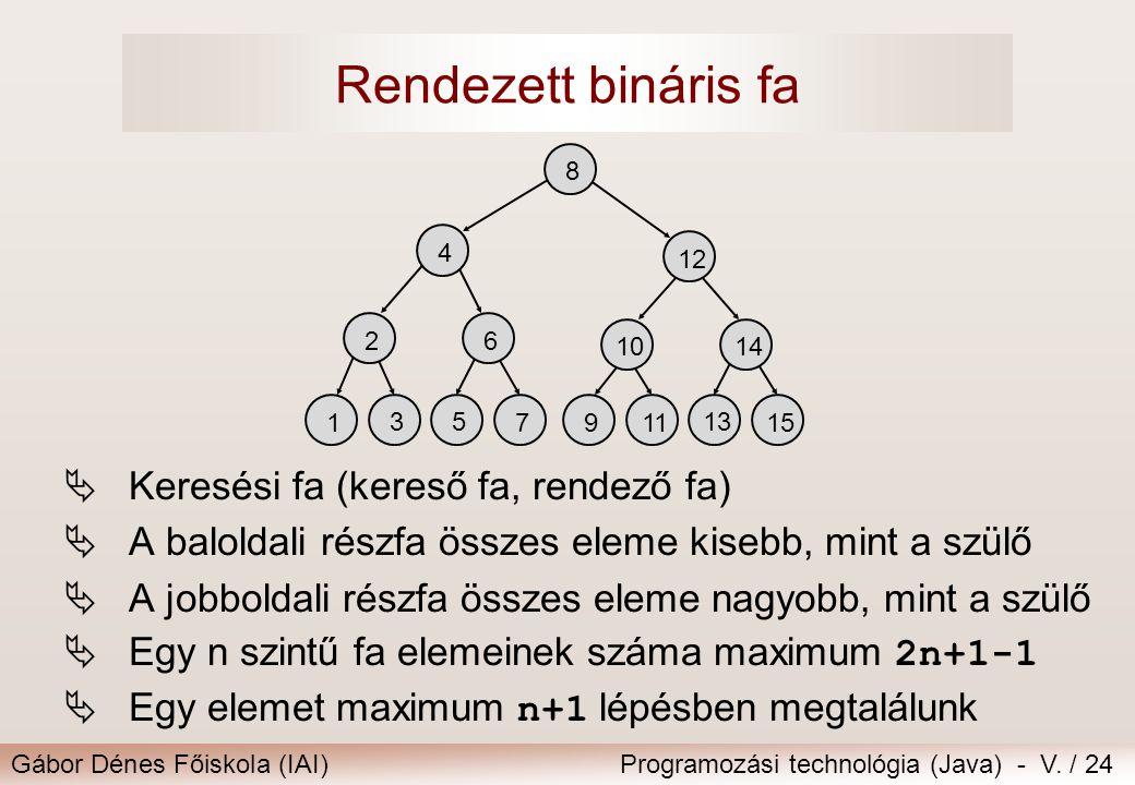 Gábor Dénes Főiskola (IAI)Programozási technológia (Java) - V. / 24 Rendezett bináris fa  Keresési fa (kereső fa, rendező fa)  A baloldali részfa ös