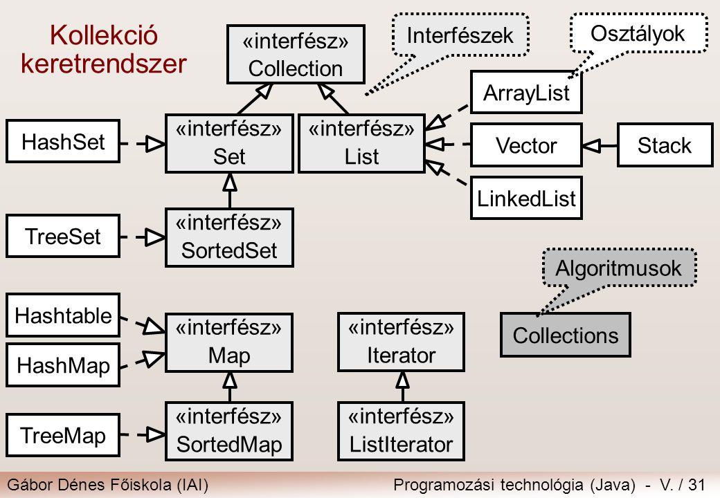 Gábor Dénes Főiskola (IAI)Programozási technológia (Java) - V. / 31 Kollekció keretrendszer TreeSet «interfész» Collection «interfész» Set «interfész»