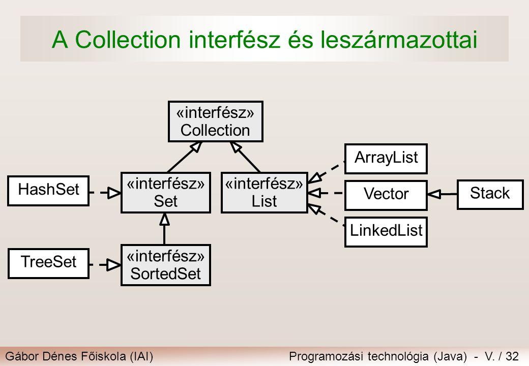 Gábor Dénes Főiskola (IAI)Programozási technológia (Java) - V. / 32 A Collection interfész és leszármazottai TreeSet «interfész» Collection «interfész