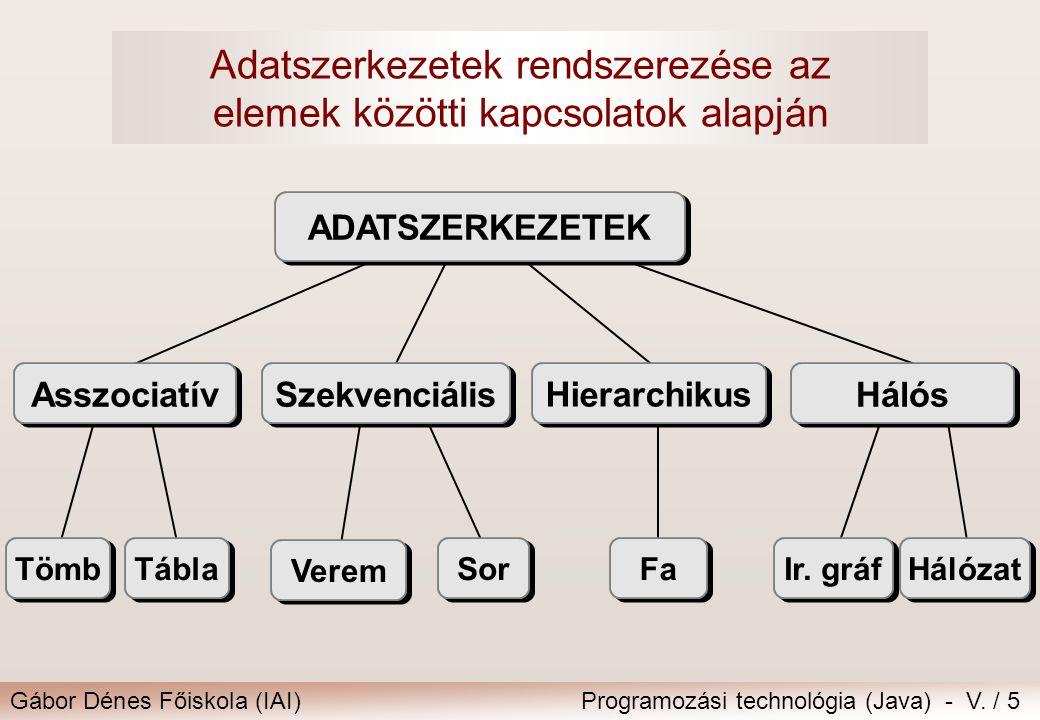 Gábor Dénes Főiskola (IAI)Programozási technológia (Java) - V. / 5 Adatszerkezetek rendszerezése az elemek közötti kapcsolatok alapján ADATSZERKEZETEK