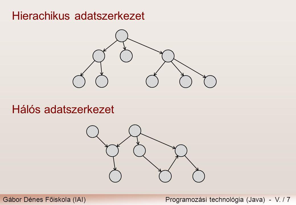 Gábor Dénes Főiskola (IAI)Programozási technológia (Java) - V. / 7 Hierachikus adatszerkezet Hálós adatszerkezet
