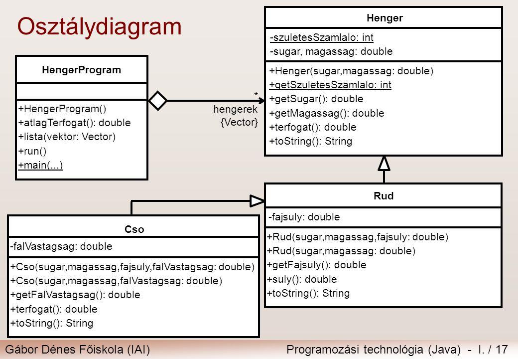Gábor Dénes Főiskola (IAI)Programozási technológia (Java) - I. / 17 Osztálydiagram * hengerek {Vector} HengerProgram +HengerProgram() +atlagTerfogat()