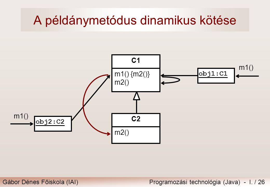 Gábor Dénes Főiskola (IAI)Programozási technológia (Java) - I. / 26 A példánymetódus dinamikus kötése C1 m1() {m2()} m2() C2 m2() obj2:C2 obj1:C1 m1()