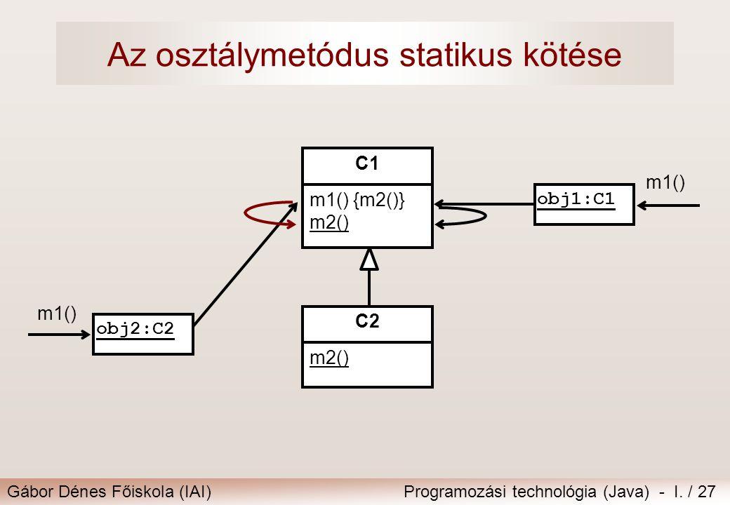 Gábor Dénes Főiskola (IAI)Programozási technológia (Java) - I. / 27 Az osztálymetódus statikus kötése C1 m1() {m2()} m2() C2 m2() obj2:C2 obj1:C1 m1()