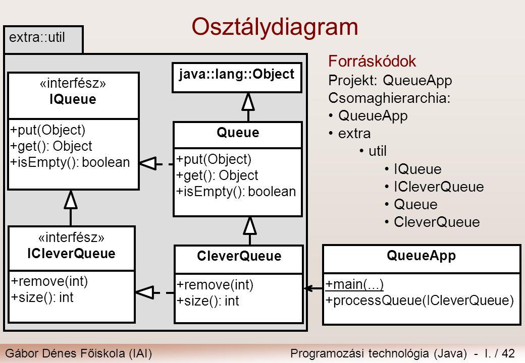 Gábor Dénes Főiskola (IAI)Programozási technológia (Java) - I. / 42 Osztálydiagram extra::util «interfész» IQueue +put(Object) +get(): Object +isEmpty