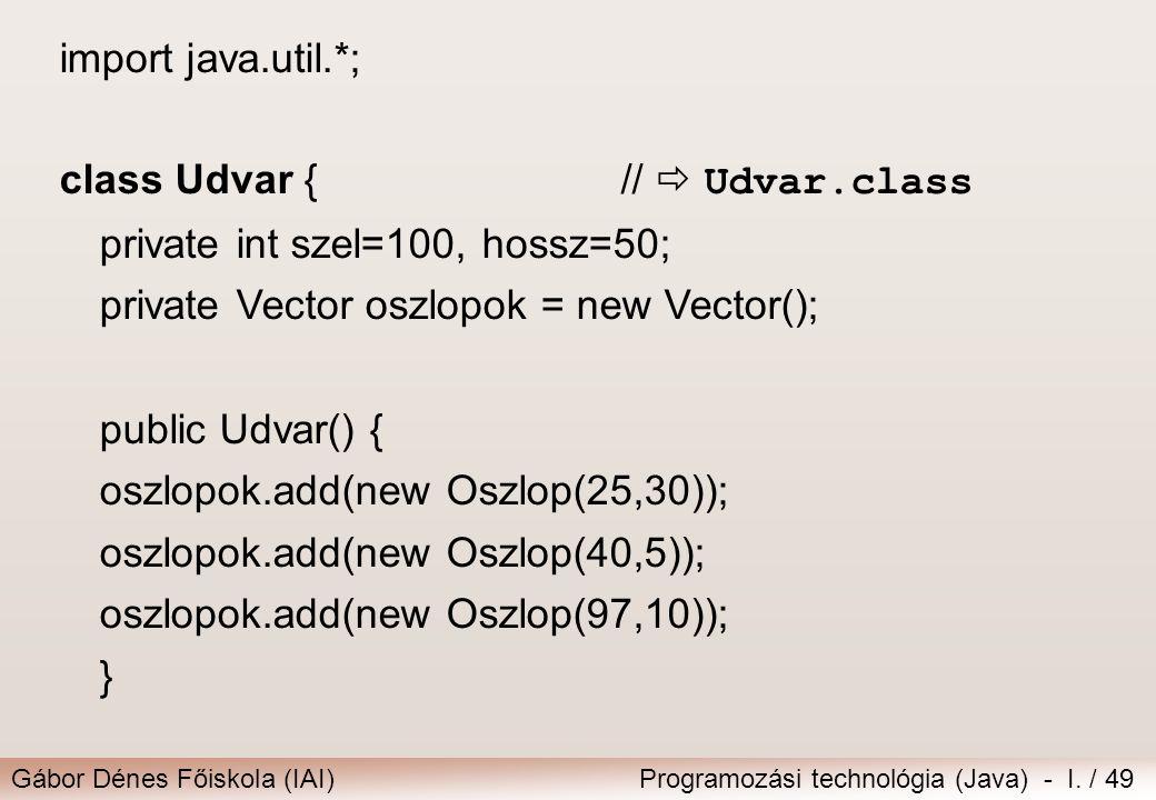 Gábor Dénes Főiskola (IAI)Programozási technológia (Java) - I. / 49 import java.util.*; class Udvar {//  Udvar.class private int szel=100, hossz=50;