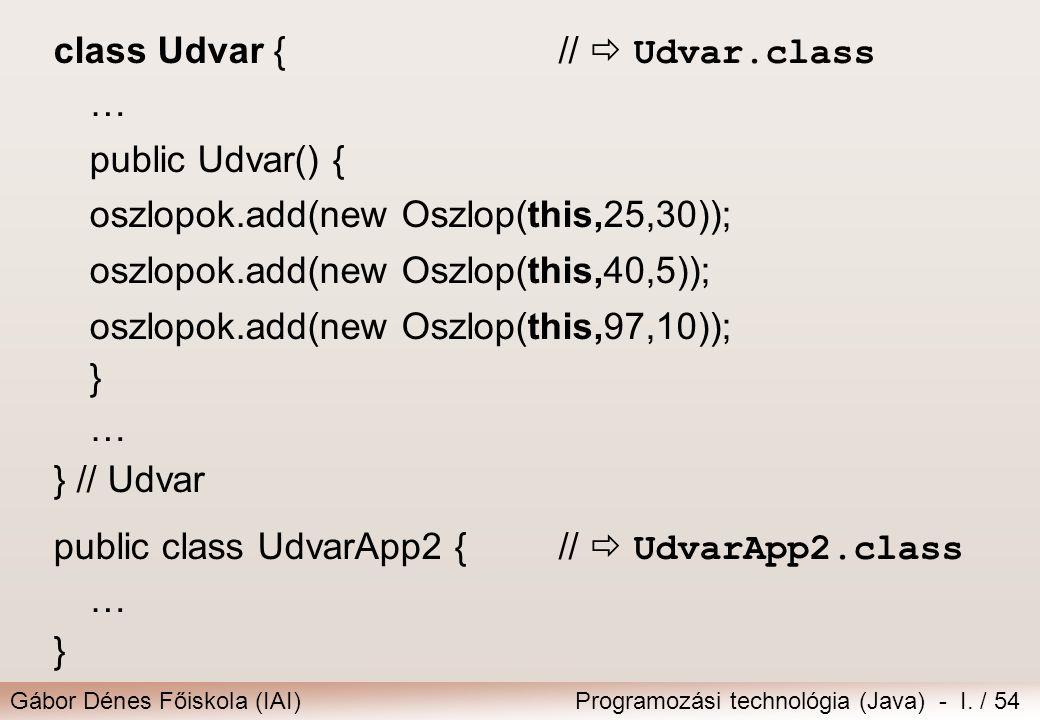 Gábor Dénes Főiskola (IAI)Programozási technológia (Java) - I. / 54 class Udvar { //  Udvar.class … public Udvar() { oszlopok.add(new Oszlop(this,25,