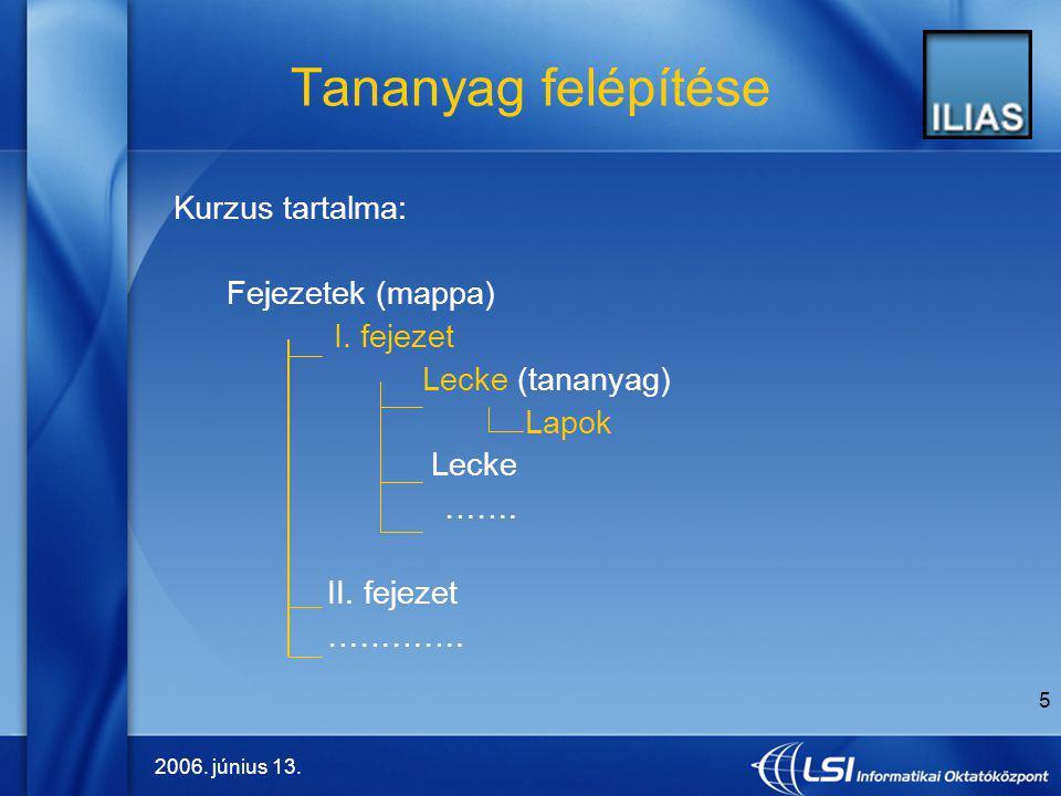 2006. június 13. 5 Tananyag felépítése Kurzus tartalma: Fejezetek (mappa) I. fejezet Lecke (tananyag) Lapok Lecke ……. II. fejezet ………….