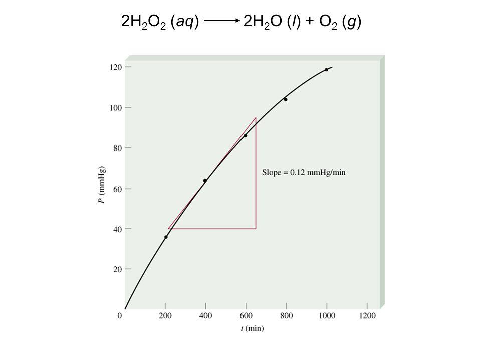 2H 2 O 2 (aq) 2H 2 O (l) + O 2 (g)