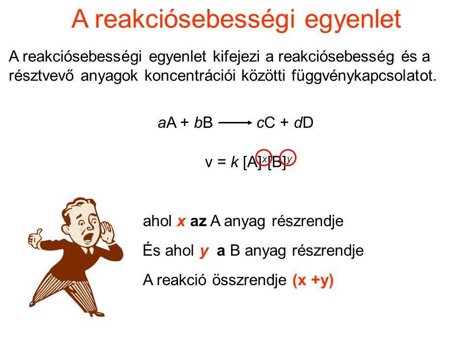 A reakciósebességi egyenlet A reakciósebességi egyenlet kifejezi a reakciósebesség és a résztvevő anyagok koncentrációi közötti függvénykapcsolatot. a