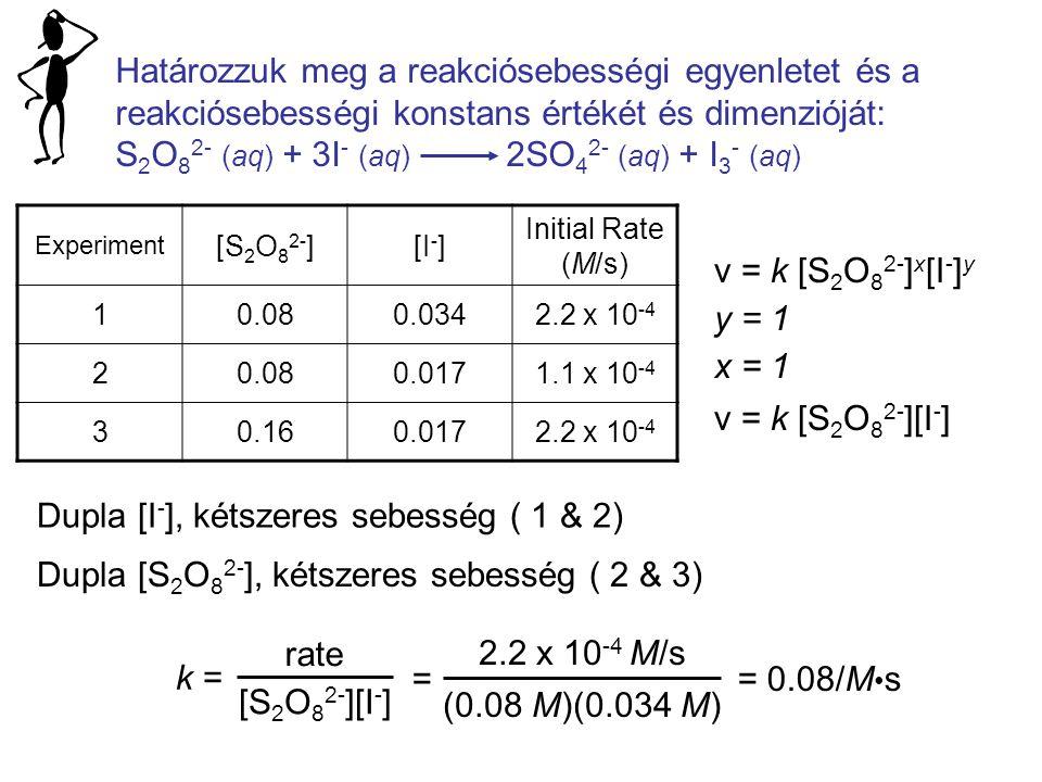 Határozzuk meg a reakciósebességi egyenletet és a reakciósebességi konstans értékét és dimenzióját: S 2 O 8 2- (aq) + 3I - (aq) 2SO 4 2- (aq) + I 3 -