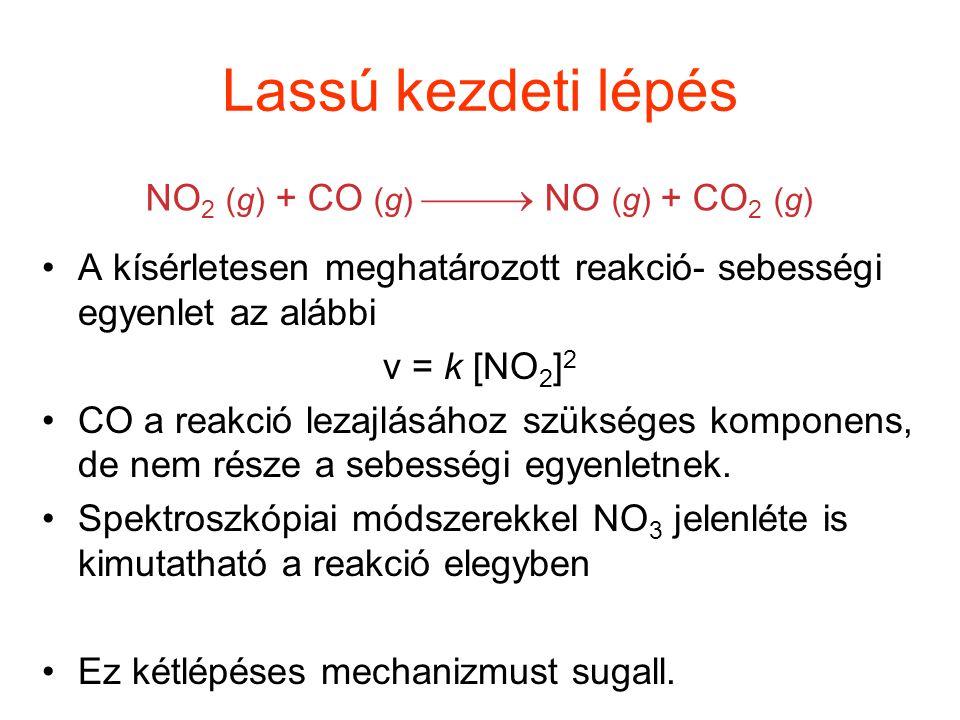 Lassú kezdeti lépés A kísérletesen meghatározott reakció- sebességi egyenlet az alábbi v = k [NO 2 ] 2 CO a reakció lezajlásához szükséges komponens,