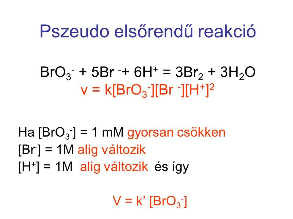Pszeudo elsőrendű reakció BrO 3 - + 5Br - + 6H + = 3Br 2 + 3H 2 O v = k[BrO 3 - ][Br - ][H + ] 2 Ha [BrO 3 - ] = 1 mM gyorsan csökken [Br - ] = 1M ali