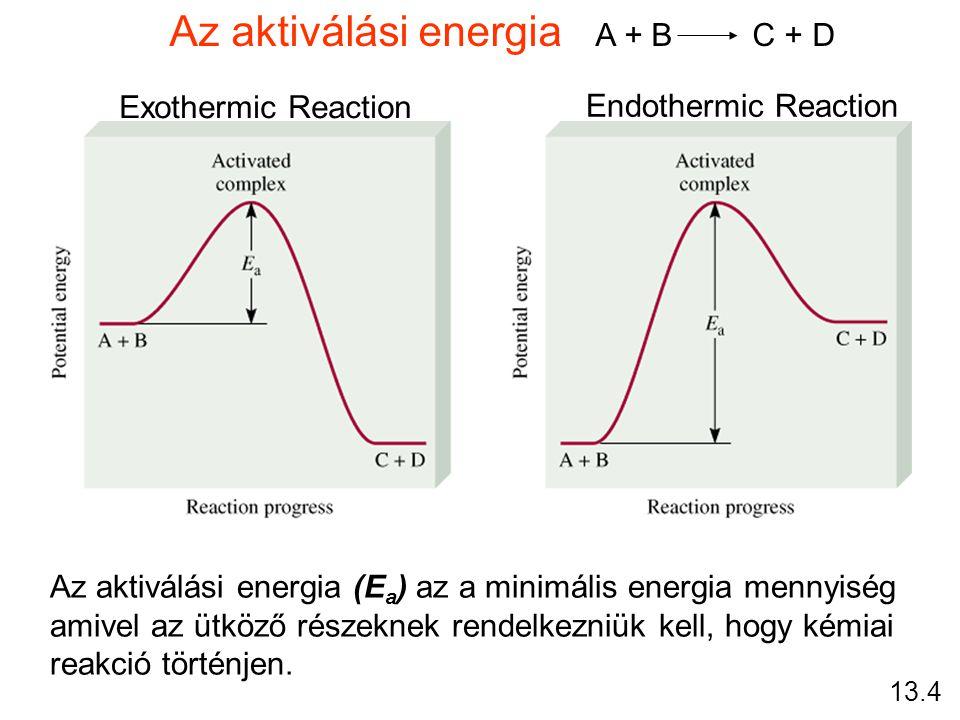 Az aktiválási energia A + B C + D Exothermic Reaction Endothermic Reaction Az aktiválási energia (E a ) az a minimális energia mennyiség amivel az ütk