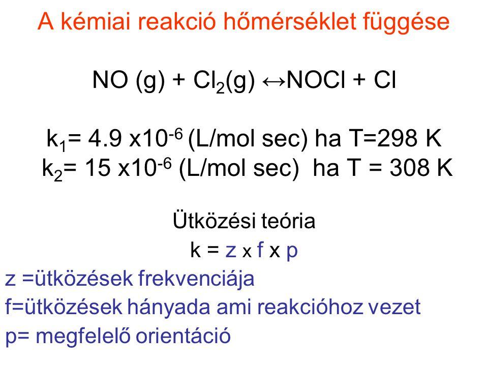 A kémiai reakció hőmérséklet függése NO (g) + Cl 2 (g) ↔NOCl + Cl k 1 = 4.9 x10 -6 (L/mol sec) ha T=298 K k 2 = 15 x10 -6 (L/mol sec) ha T = 308 K Ütk