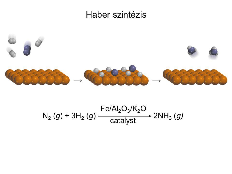 N 2 (g) + 3H 2 (g) 2NH 3 (g) Fe/Al 2 O 3 /K 2 O catalyst Haber szintézis