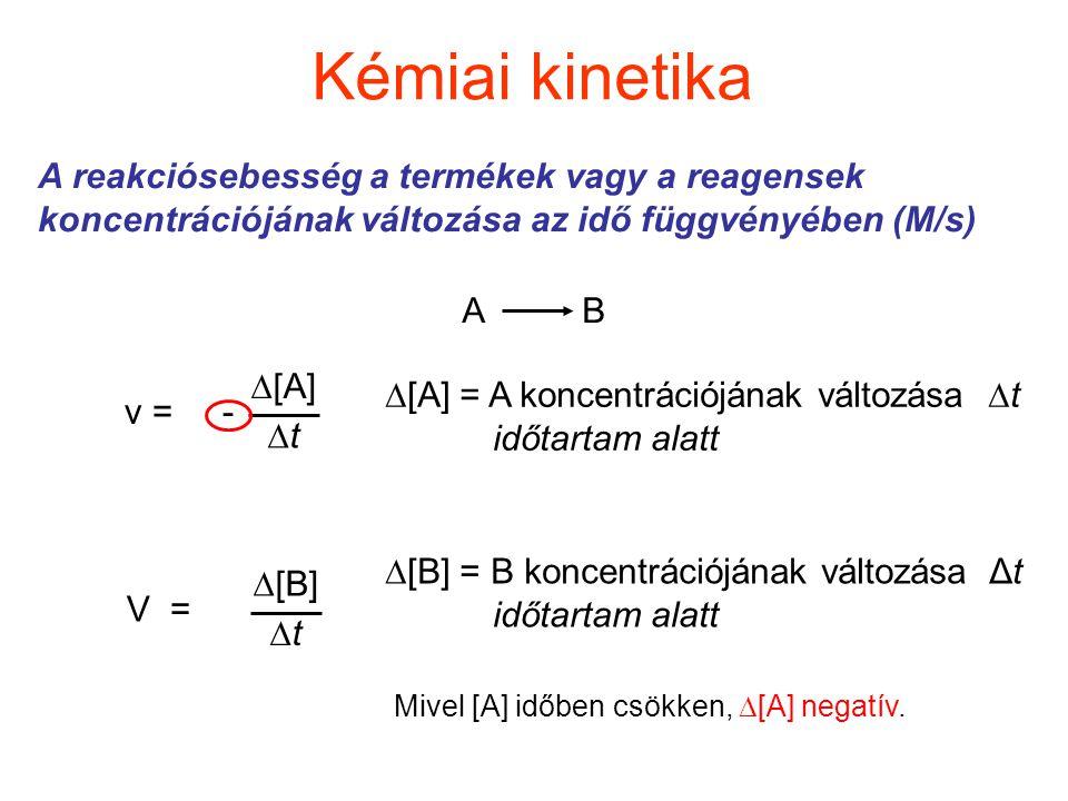 Kémiai kinetika A reakciósebesség a termékek vagy a reagensek koncentrációjának változása az idő függvényében (M/s) A B v = -  [A] tt V =  [B] t