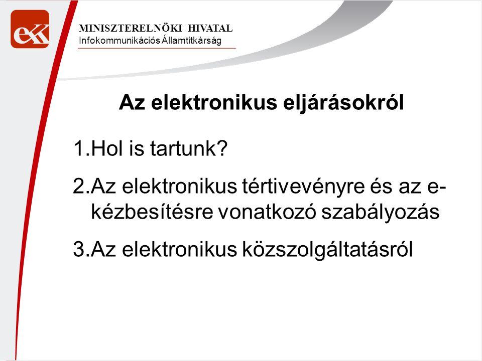 Infokommunikációs Államtitkárság MINISZTERELNÖKI HIVATAL Az elektronikus eljárásokról 1.Hol is tartunk? 2.Az elektronikus tértivevényre és az e- kézbe