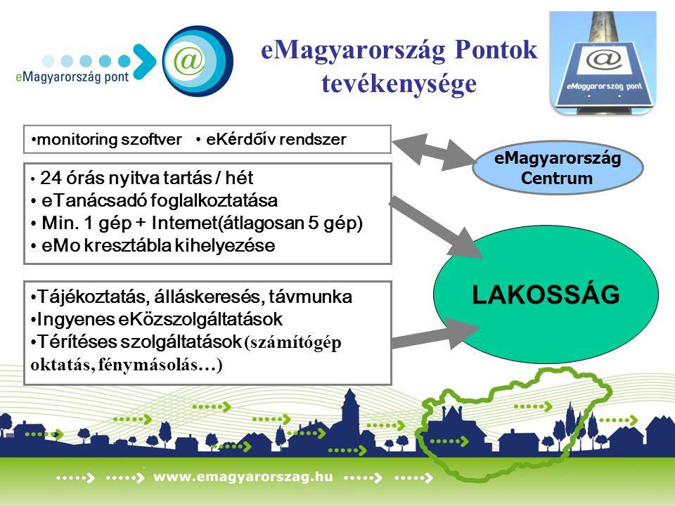 eMagyarország Pontok tevékenysége LAKOSSÁG eMagyarország Centrum 24 órás nyitva tartás / hét eTanácsadó foglalkoztatása Min. 1 gép + Internet(átlagosa