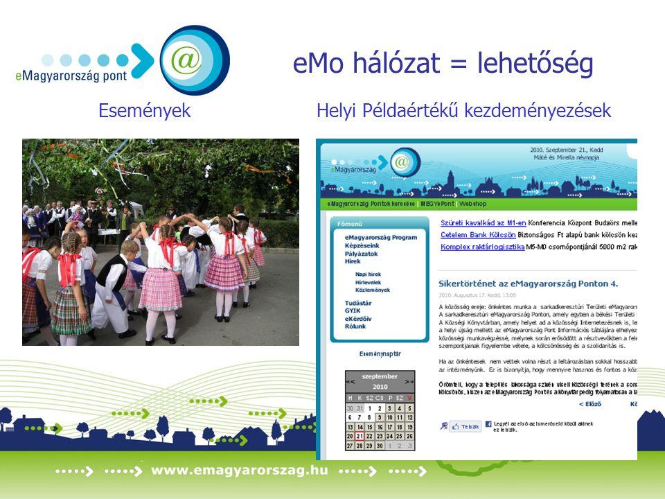 eMo hálózat = lehetőség EseményekHelyi Példaértékű kezdeményezések