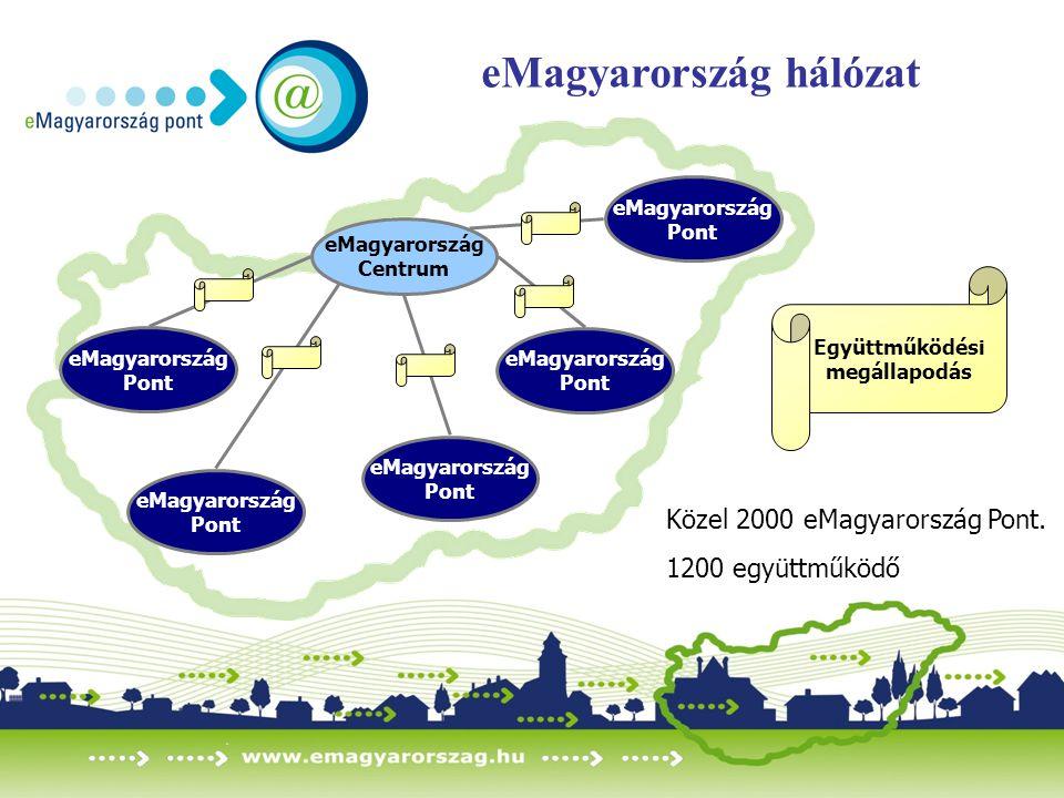 A hálózat 2010-től: 19 Területi eMagyarország Központ (MegyePont) eMagyarország Centrum eMagyarország Pont eMagyarország Pont eMagyarország Pont eMagyarország Pont eMagyarország Pont MegyePont eMagyarország hálózat