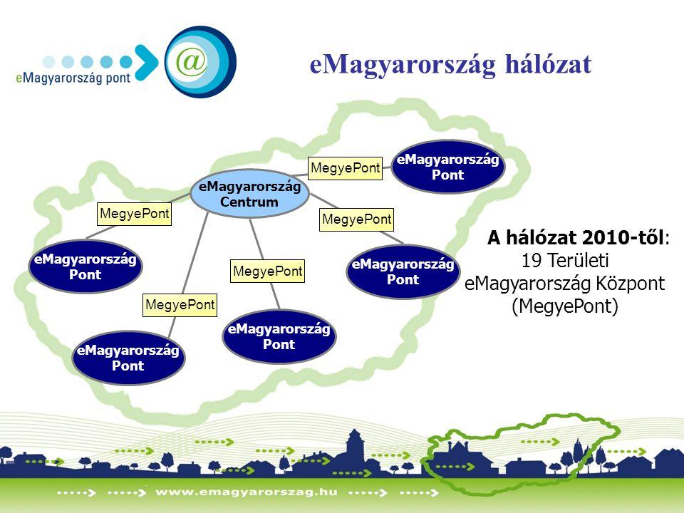 A hálózat 2010-től: 19 Területi eMagyarország Központ (MegyePont) eMagyarország Centrum eMagyarország Pont eMagyarország Pont eMagyarország Pont eMagy