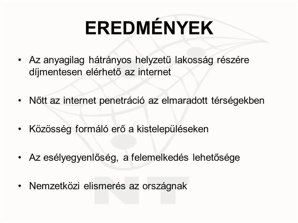EREDMÉNYEK Az anyagilag hátrányos helyzetű lakosság részére díjmentesen elérhető az internet Nőtt az internet penetráció az elmaradott térségekben Közösség formáló erő a kistelepüléseken Az esélyegyenlőség, a felemelkedés lehetősége Nemzetközi elismerés az országnak