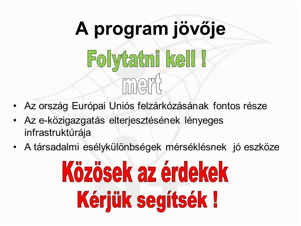 A program jövője Az ország Európai Uniós felzárkózásának fontos része Az e-közigazgatás elterjesztésének lényeges infrastruktúrája A társadalmi esélykülönbségek mérséklésnek jó eszköze