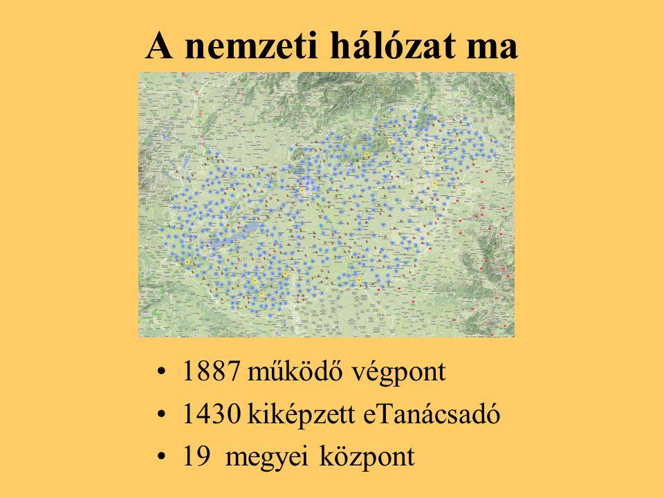 A nemzeti hálózat ma 1887 működő végpont 1430 kiképzett eTanácsadó 19 megyei központ